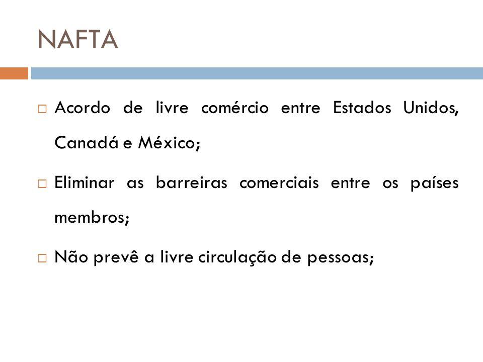 NAFTA  Acordo de livre comércio entre Estados Unidos, Canadá e México;  Eliminar as barreiras comerciais entre os países membros;  Não prevê a livre circulação de pessoas;