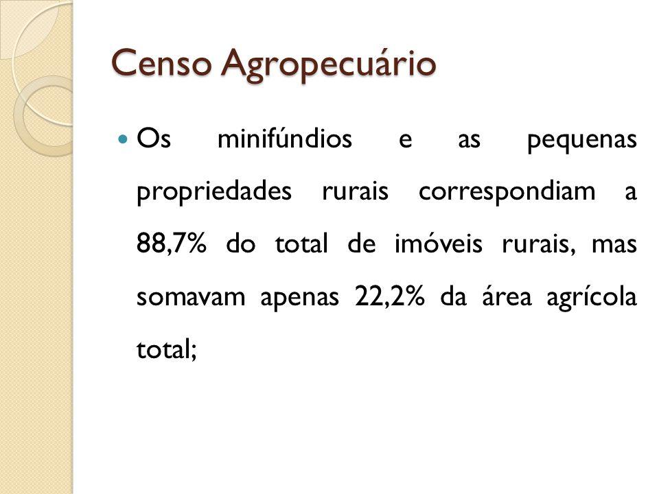 Censo Agropecuário Os minifúndios e as pequenas propriedades rurais correspondiam a 88,7% do total de imóveis rurais, mas somavam apenas 22,2% da área agrícola total;