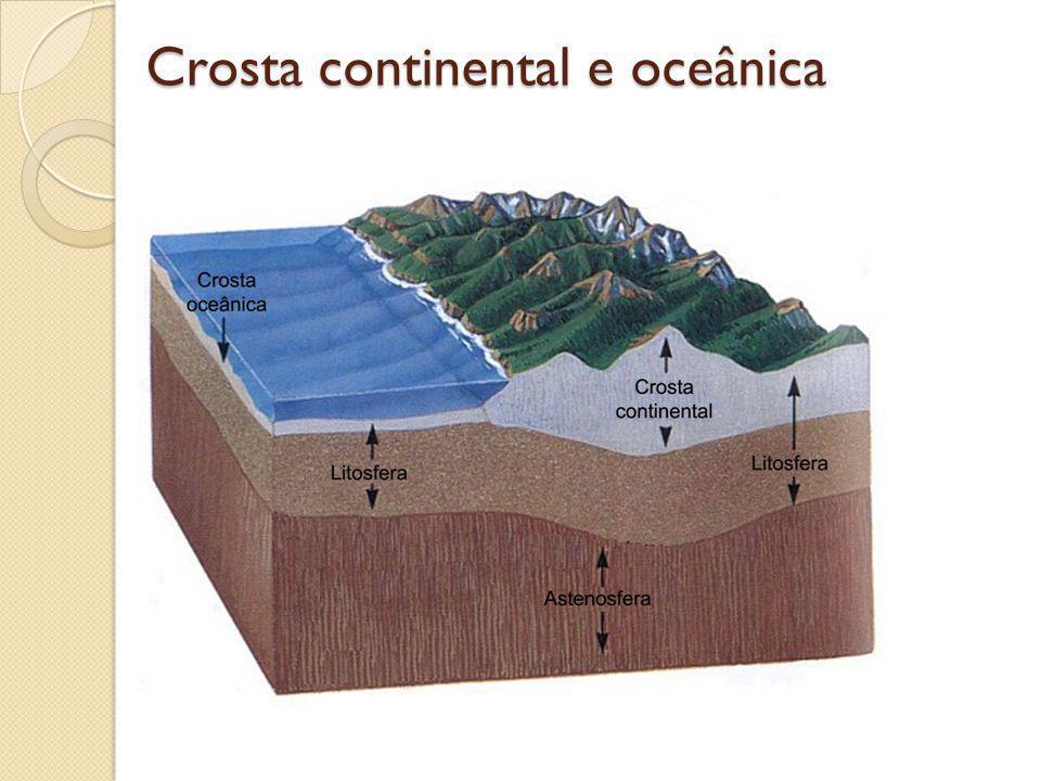 Crosta continental e oceânica