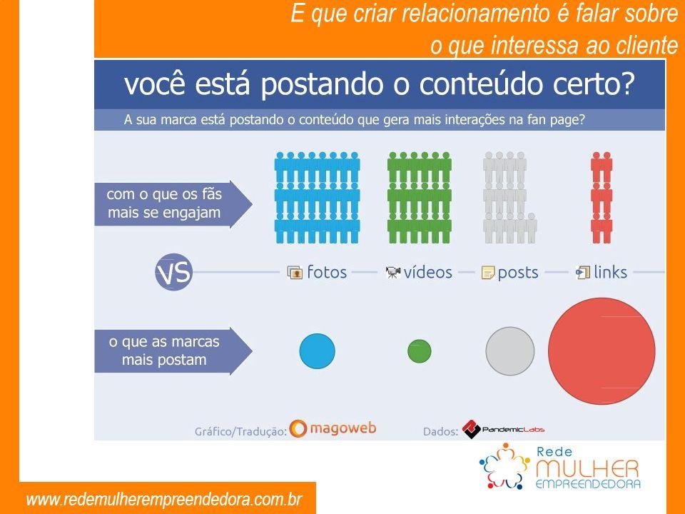 www.redemulherempreendedora.com.br E que criar relacionamento é falar sobre o que interessa ao cliente
