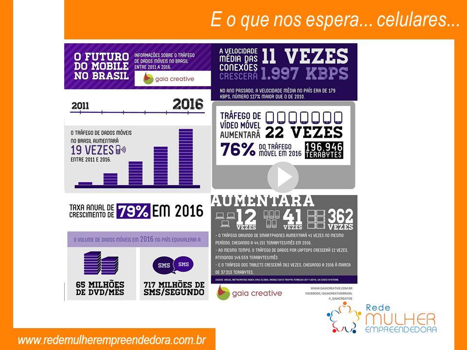 www.redemulherempreendedora.com.br E o que nos espera... celulares...