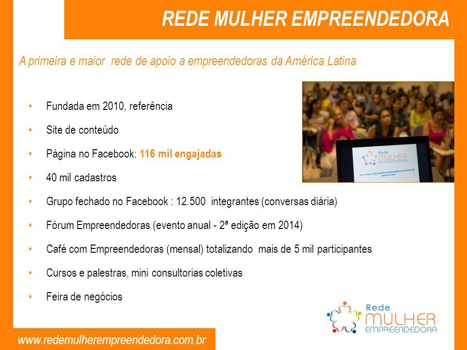 www.redemulherempreendedora.com.br Fundada em 2010, referência Site de conteúdo Página no Facebook: 116 mil engajadas 40 mil cadastros Grupo fechado n