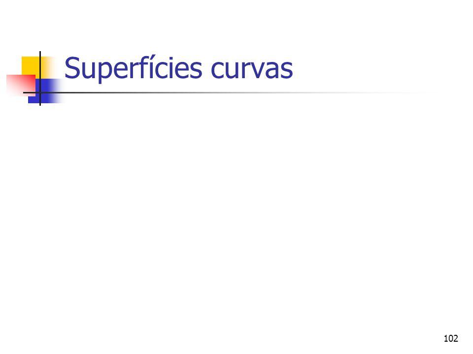 102 Superfícies curvas