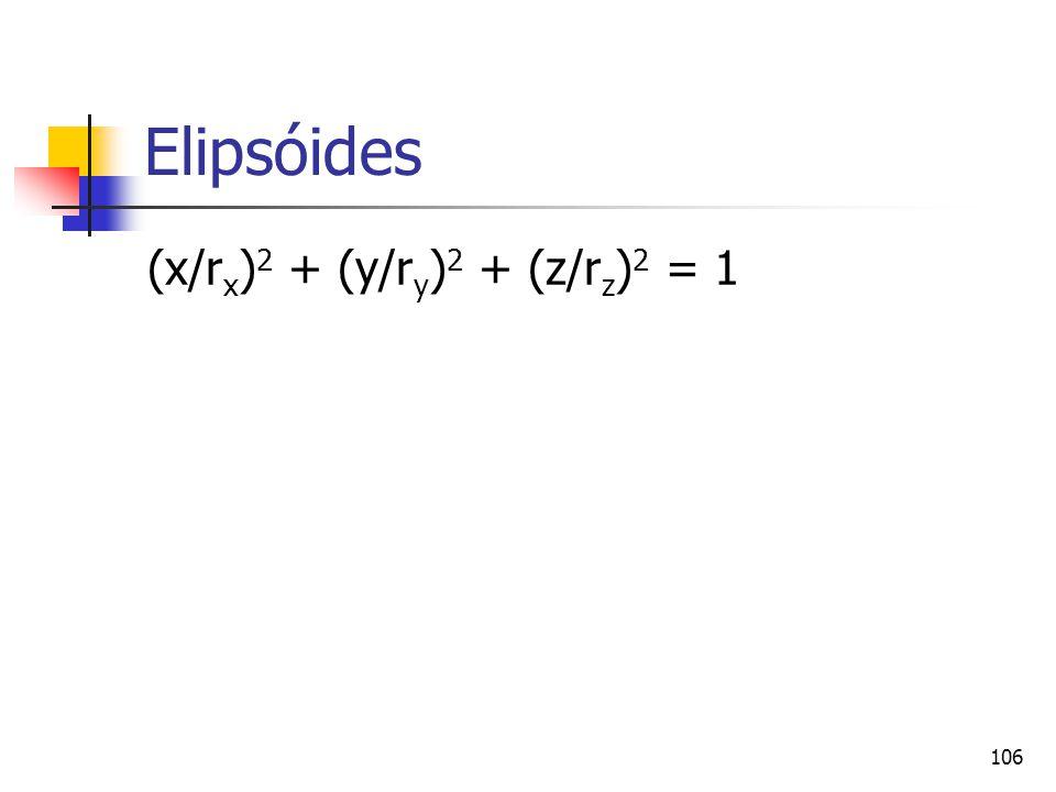 106 Elipsóides (x/r x ) 2 + (y/r y ) 2 + (z/r z ) 2 = 1