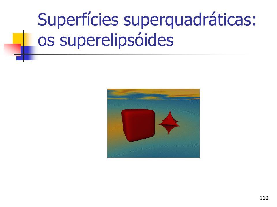 110 Superfícies superquadráticas: os superelipsóides