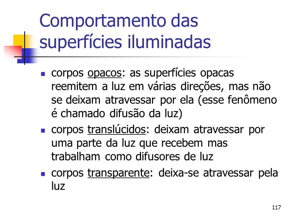 117 Comportamento das superfícies iluminadas corpos opacos: as superfícies opacas reemitem a luz em várias direções, mas não se deixam atravessar por