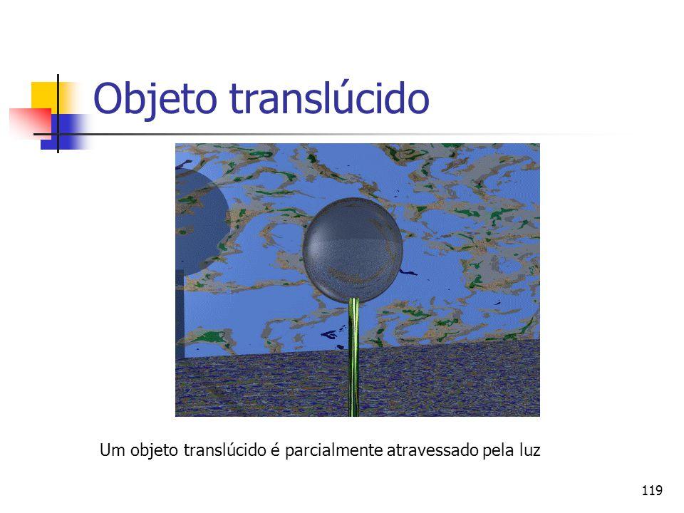 119 Objeto translúcido Um objeto translúcido é parcialmente atravessado pela luz