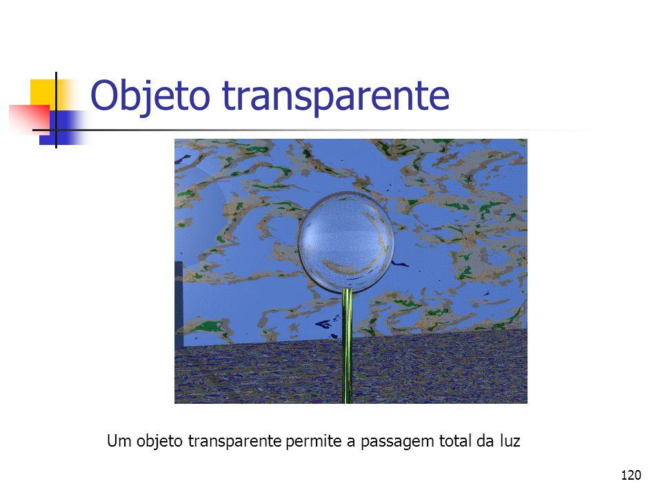 120 Objeto transparente Um objeto transparente permite a passagem total da luz