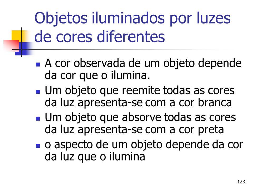 123 Objetos iluminados por luzes de cores diferentes A cor observada de um objeto depende da cor que o ilumina. Um objeto que reemite todas as cores d