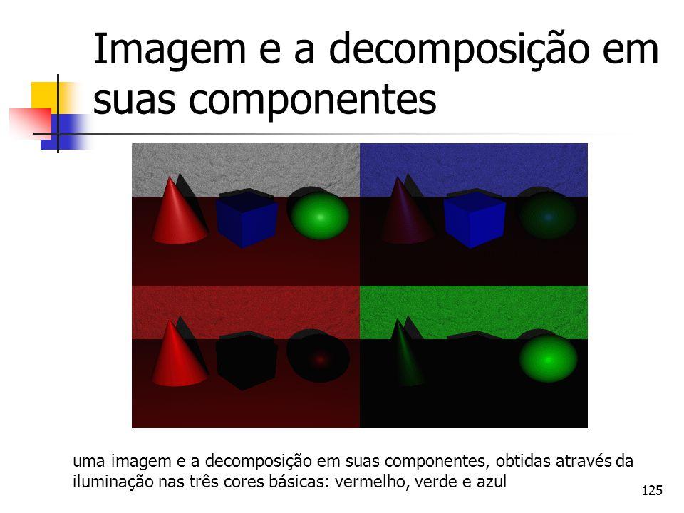 125 Imagem e a decomposição em suas componentes uma imagem e a decomposição em suas componentes, obtidas através da iluminação nas três cores básicas: