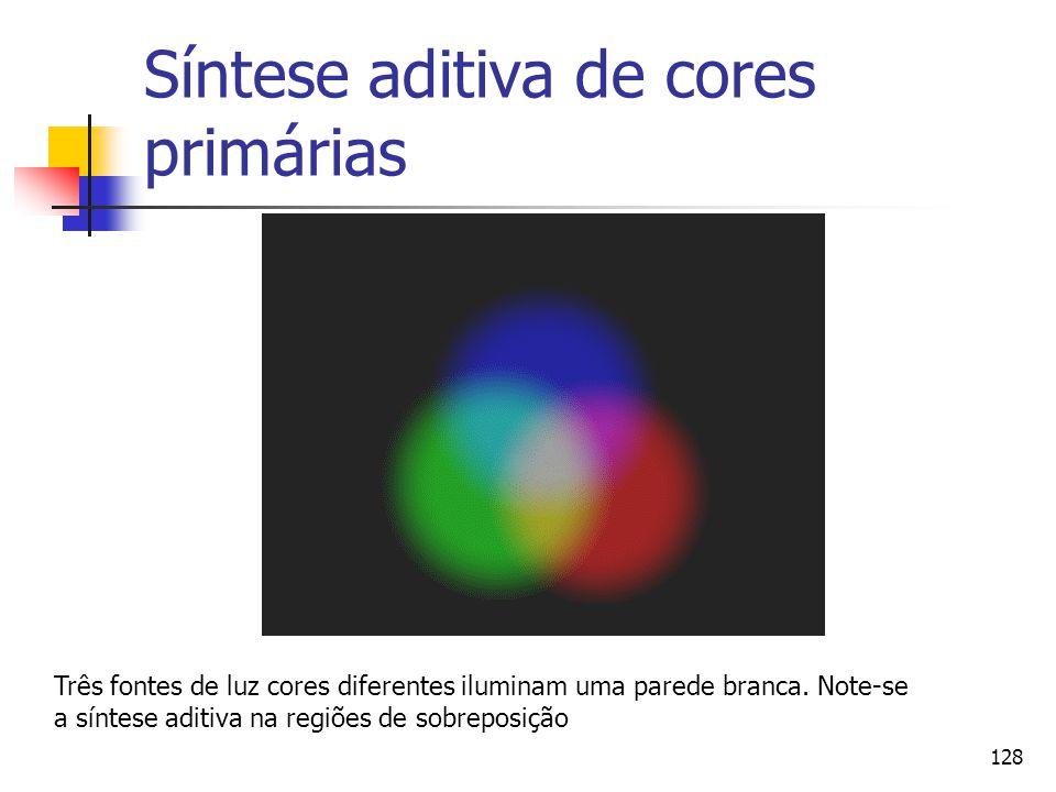 128 Síntese aditiva de cores primárias Três fontes de luz cores diferentes iluminam uma parede branca. Note-se a síntese aditiva na regiões de sobrepo