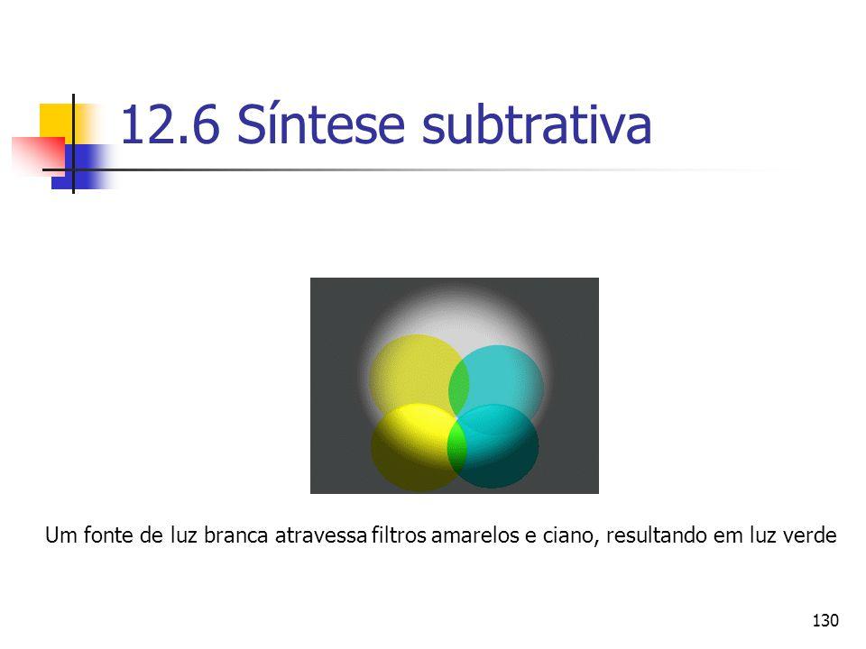 130 12.6 Síntese subtrativa Um fonte de luz branca atravessa filtros amarelos e ciano, resultando em luz verde