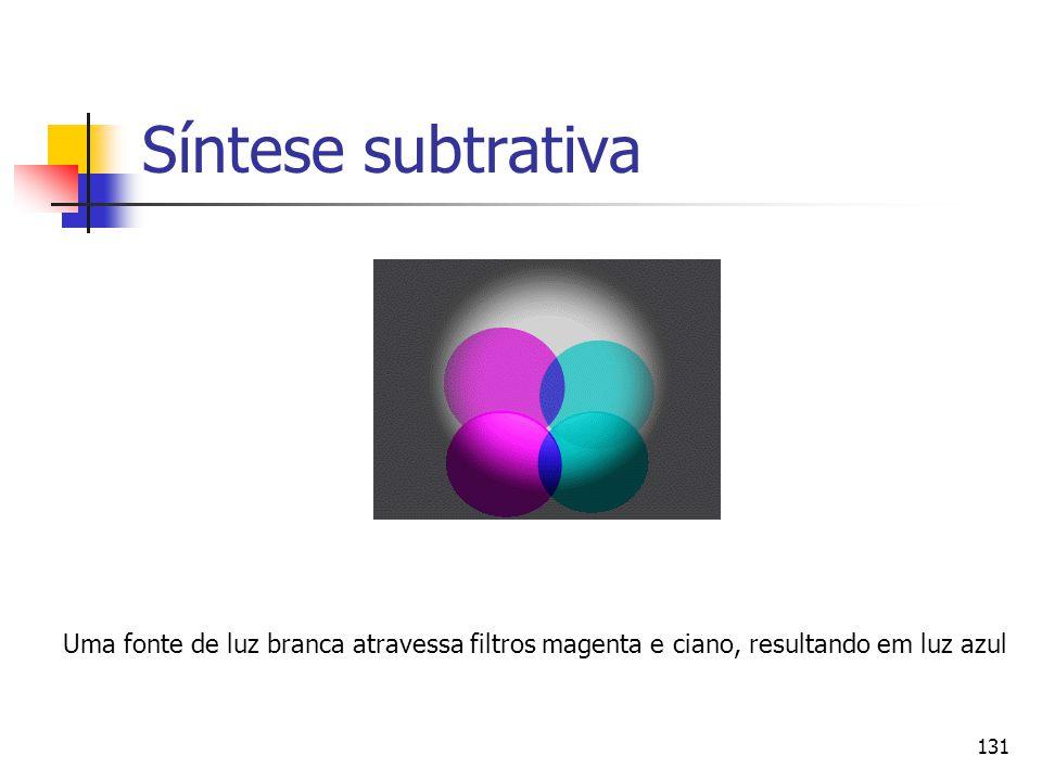 131 Síntese subtrativa Uma fonte de luz branca atravessa filtros magenta e ciano, resultando em luz azul