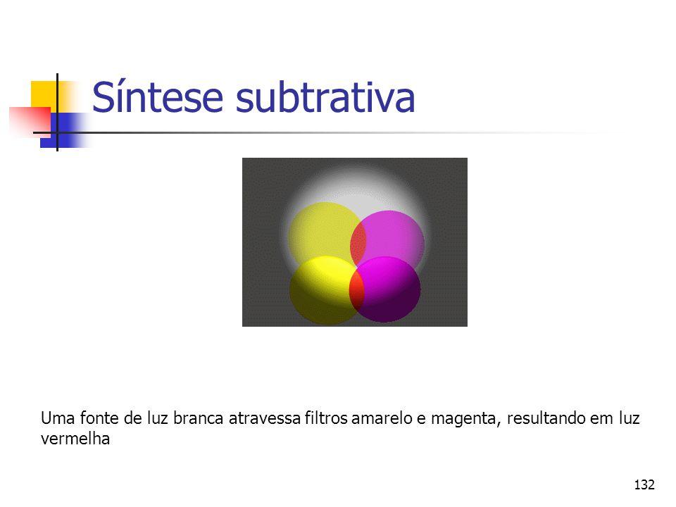 132 Síntese subtrativa Uma fonte de luz branca atravessa filtros amarelo e magenta, resultando em luz vermelha