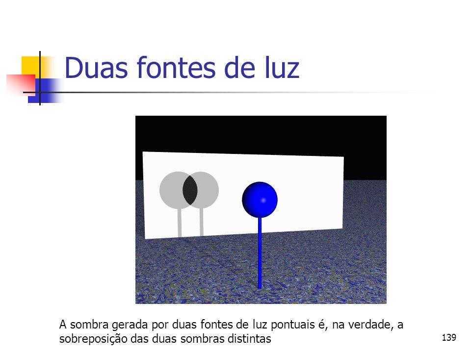 139 Duas fontes de luz A sombra gerada por duas fontes de luz pontuais é, na verdade, a sobreposição das duas sombras distintas