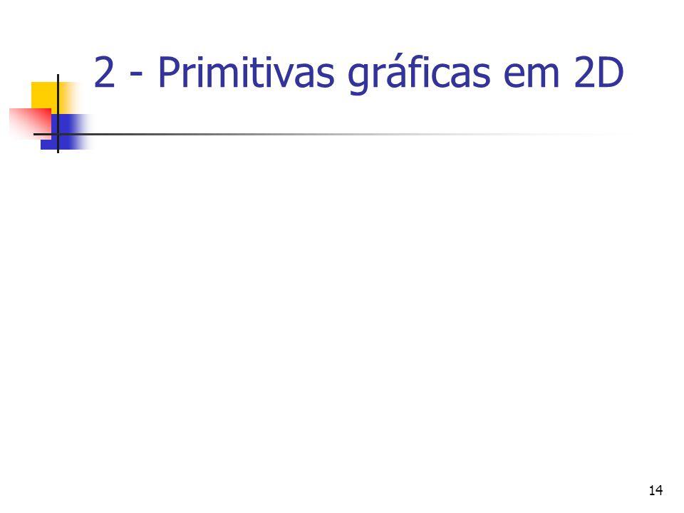 14 2 - Primitivas gráficas em 2D