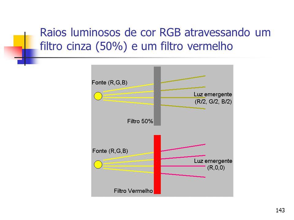 143 Raios luminosos de cor RGB atravessando um filtro cinza (50%) e um filtro vermelho