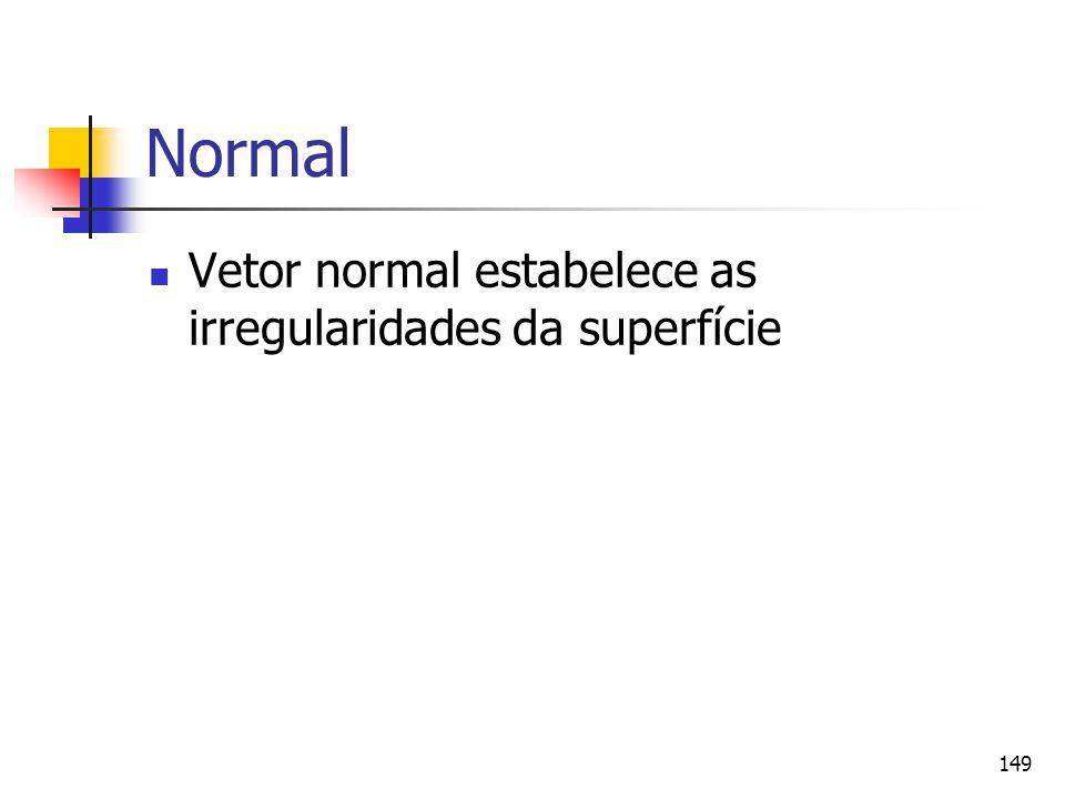 149 Normal Vetor normal estabelece as irregularidades da superfície