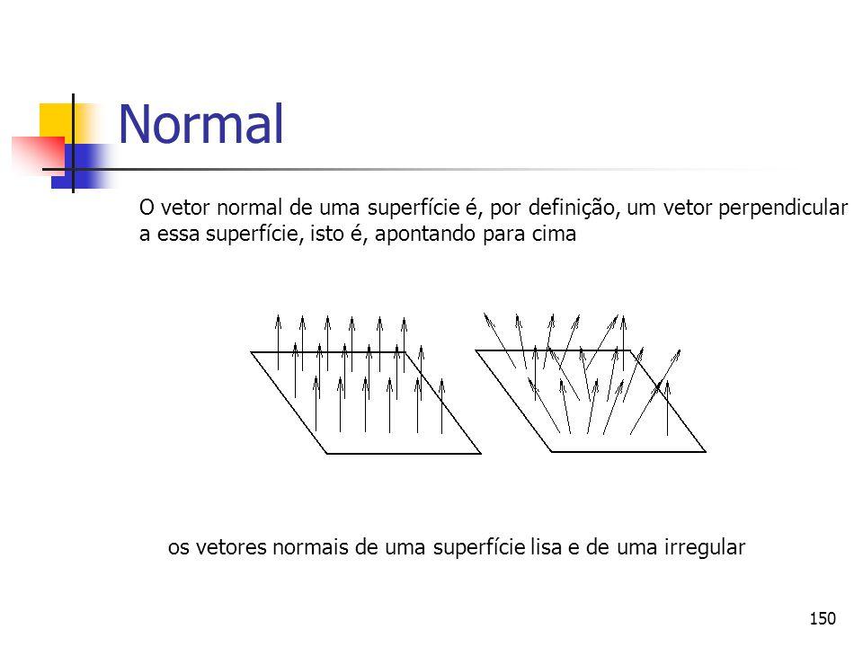 150 Normal os vetores normais de uma superfície lisa e de uma irregular O vetor normal de uma superfície é, por definição, um vetor perpendicular a es