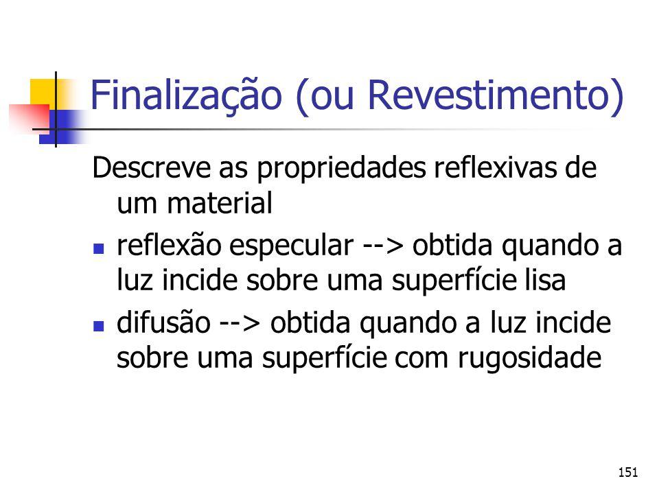 151 Finalização (ou Revestimento) Descreve as propriedades reflexivas de um material reflexão especular --> obtida quando a luz incide sobre uma super