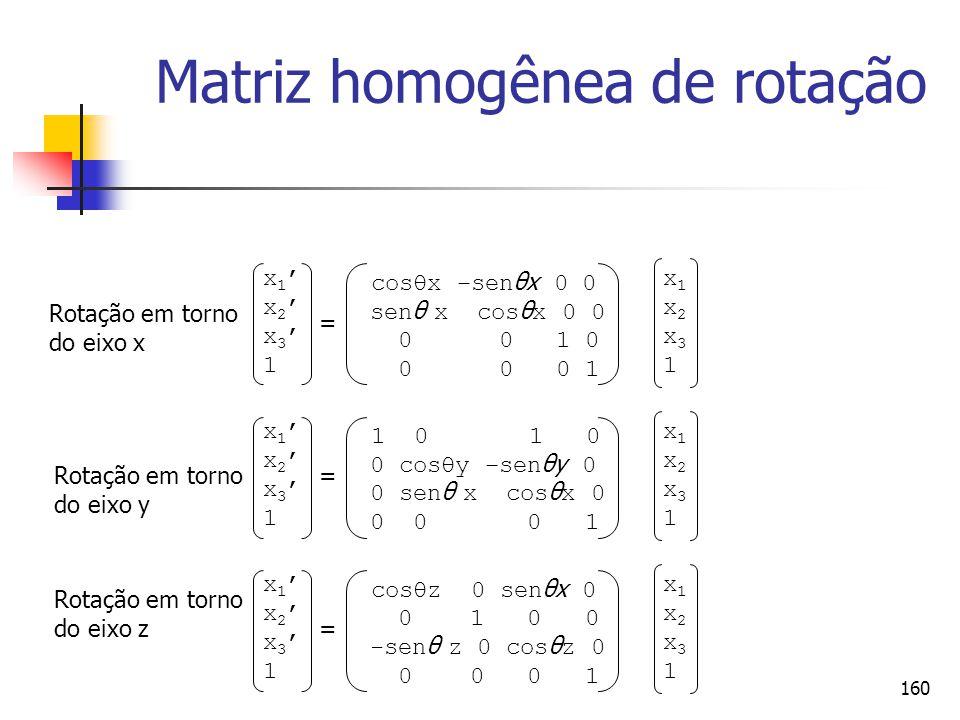 160 x1'x2'x3'1x1'x2'x3'1 cosθx –sen θx 0 0 sen θ x cos θ x 0 0 0 0 1 0 0 0 0 1 x1x2x31x1x2x31 = x1'x2'x3'1x1'x2'x3'1 1 0 1 0 0 cosθy –sen θy 0 0 sen θ