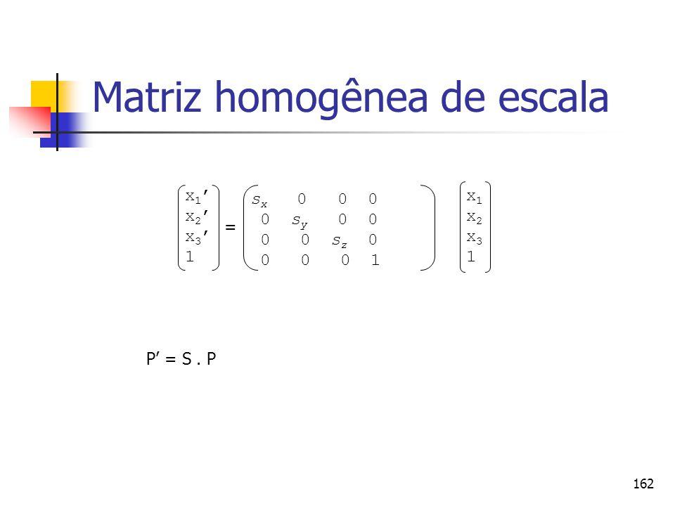 162 Matriz homogênea de escala x1'x2'x3'1x1'x2'x3'1 s x 0 0 0 0 s y 0 0 0 0 s z 0 0 0 0 1 x1x2x31x1x2x31 = P' = S. P