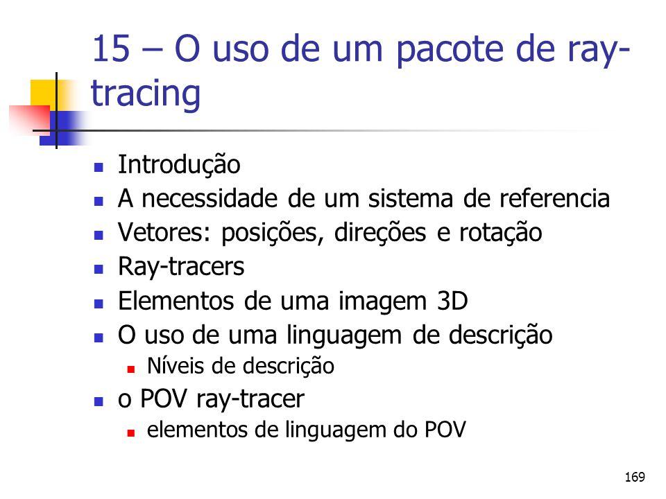 169 15 – O uso de um pacote de ray- tracing Introdução A necessidade de um sistema de referencia Vetores: posições, direções e rotação Ray-tracers Ele