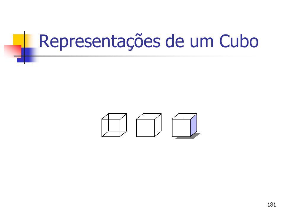 181 Representações de um Cubo