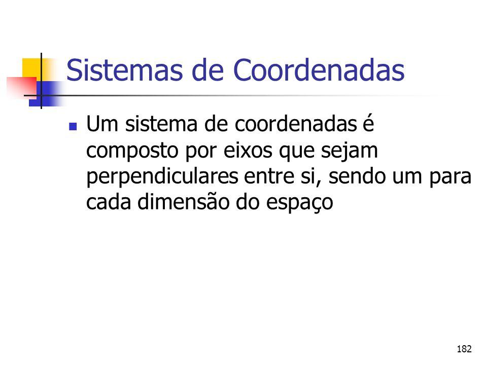 182 Sistemas de Coordenadas Um sistema de coordenadas é composto por eixos que sejam perpendiculares entre si, sendo um para cada dimensão do espaço