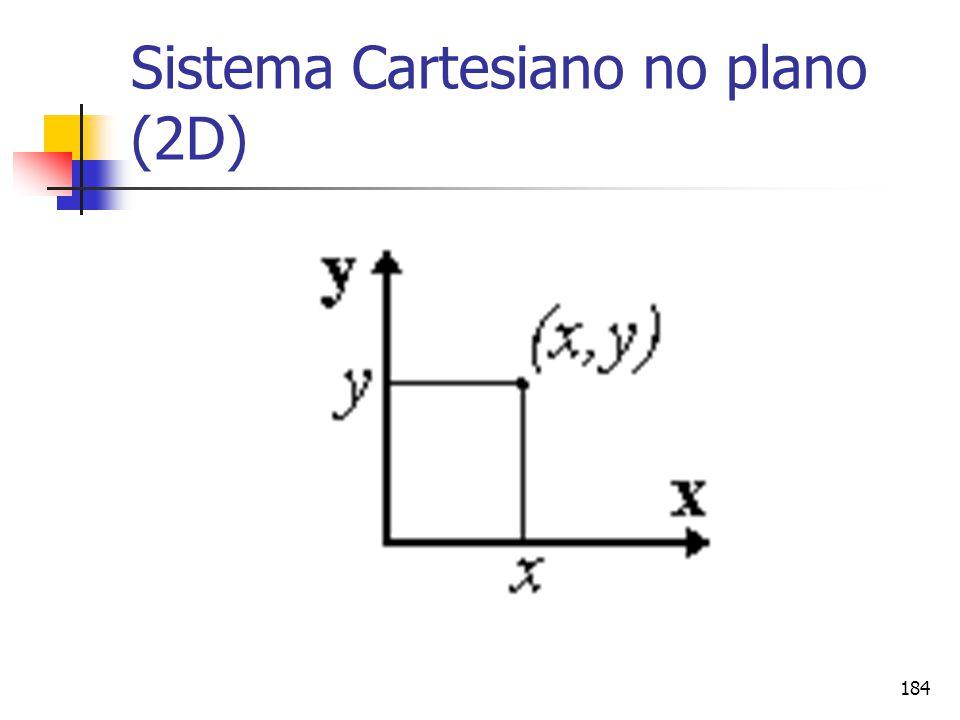 184 Sistema Cartesiano no plano (2D)