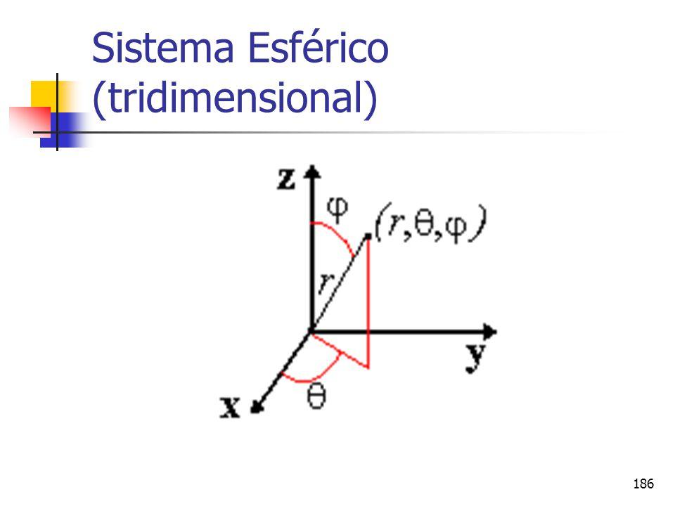 186 Sistema Esférico (tridimensional)