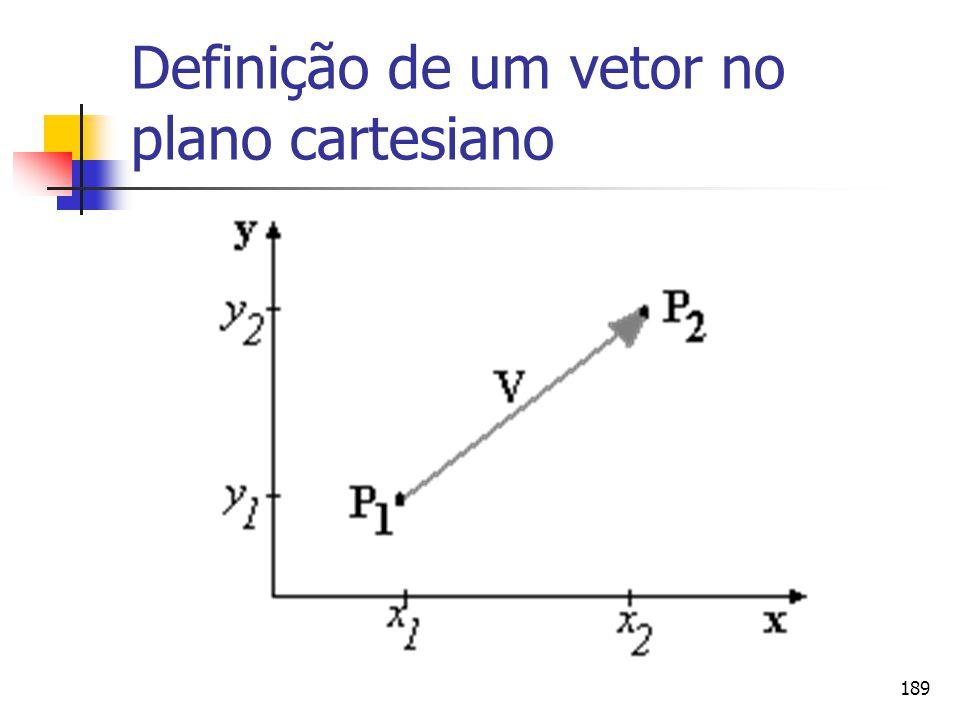 189 Definição de um vetor no plano cartesiano