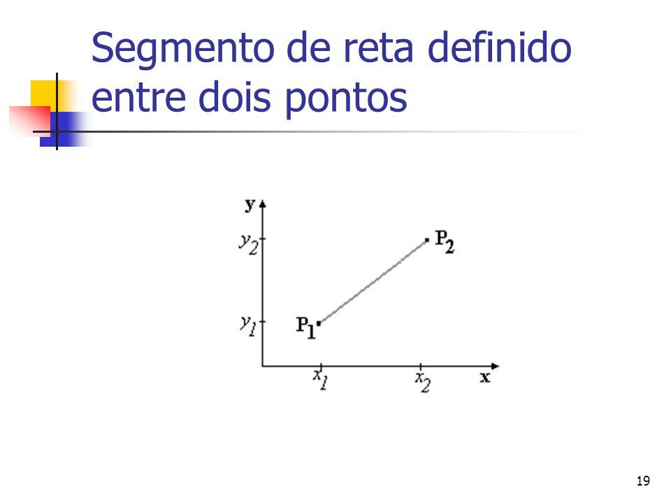 19 Segmento de reta definido entre dois pontos