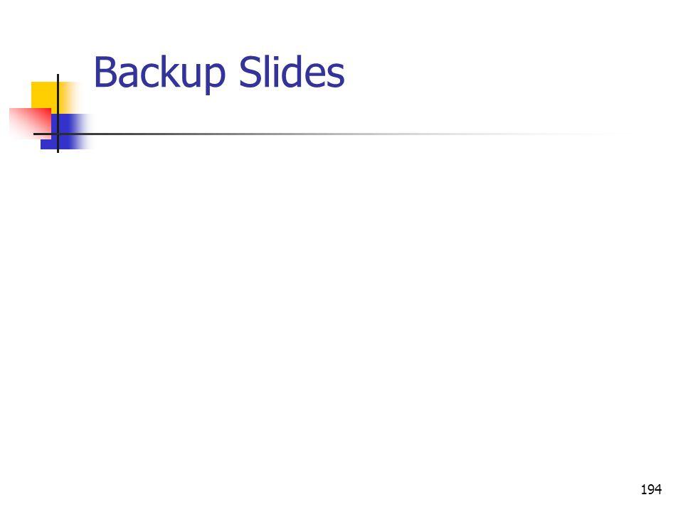 194 Backup Slides