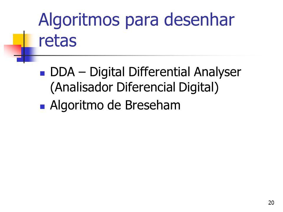 20 Algoritmos para desenhar retas DDA – Digital Differential Analyser (Analisador Diferencial Digital) Algoritmo de Breseham