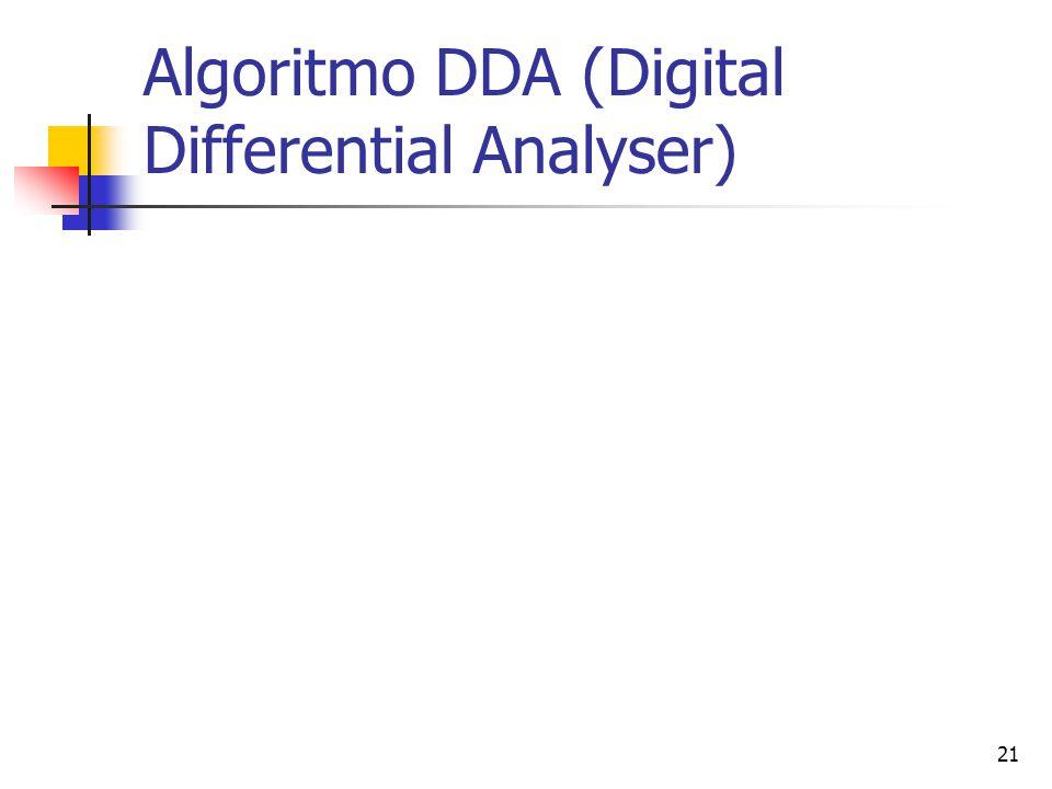 21 Algoritmo DDA (Digital Differential Analyser)