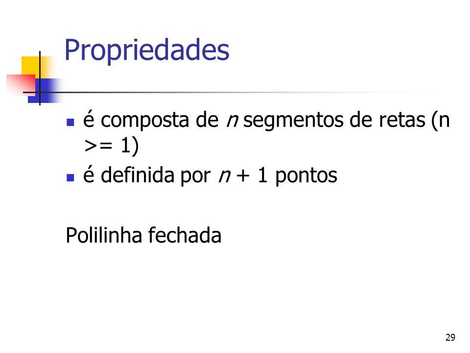 29 Propriedades é composta de n segmentos de retas (n >= 1) é definida por n + 1 pontos Polilinha fechada