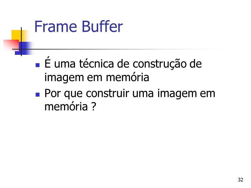 32 Frame Buffer É uma técnica de construção de imagem em memória Por que construir uma imagem em memória ?