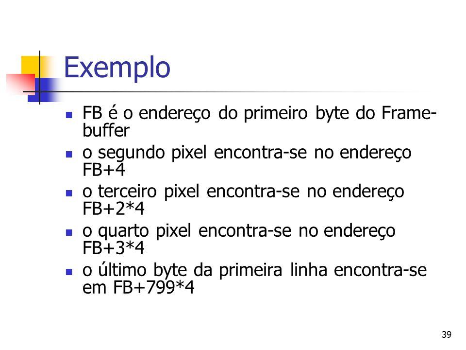 39 Exemplo FB é o endereço do primeiro byte do Frame- buffer o segundo pixel encontra-se no endereço FB+4 o terceiro pixel encontra-se no endereço FB+