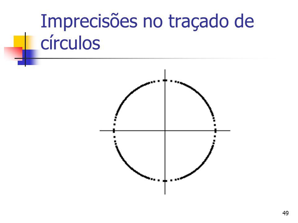49 Imprecisões no traçado de círculos