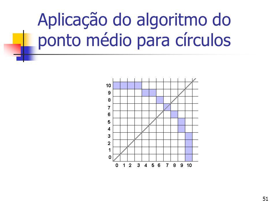 51 Aplicação do algoritmo do ponto médio para círculos