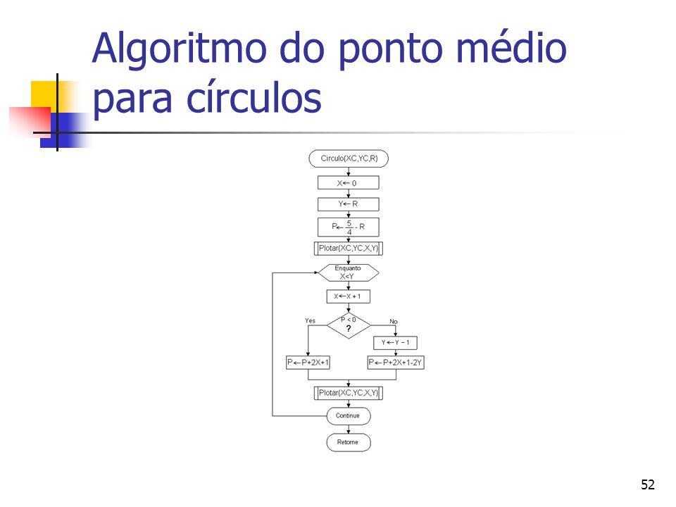 52 Algoritmo do ponto médio para círculos
