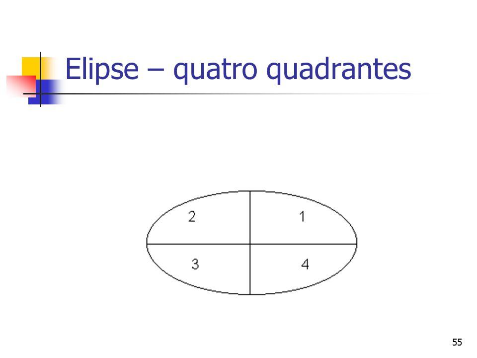 55 Elipse – quatro quadrantes