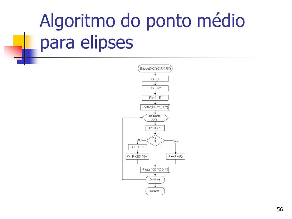 56 Algoritmo do ponto médio para elipses