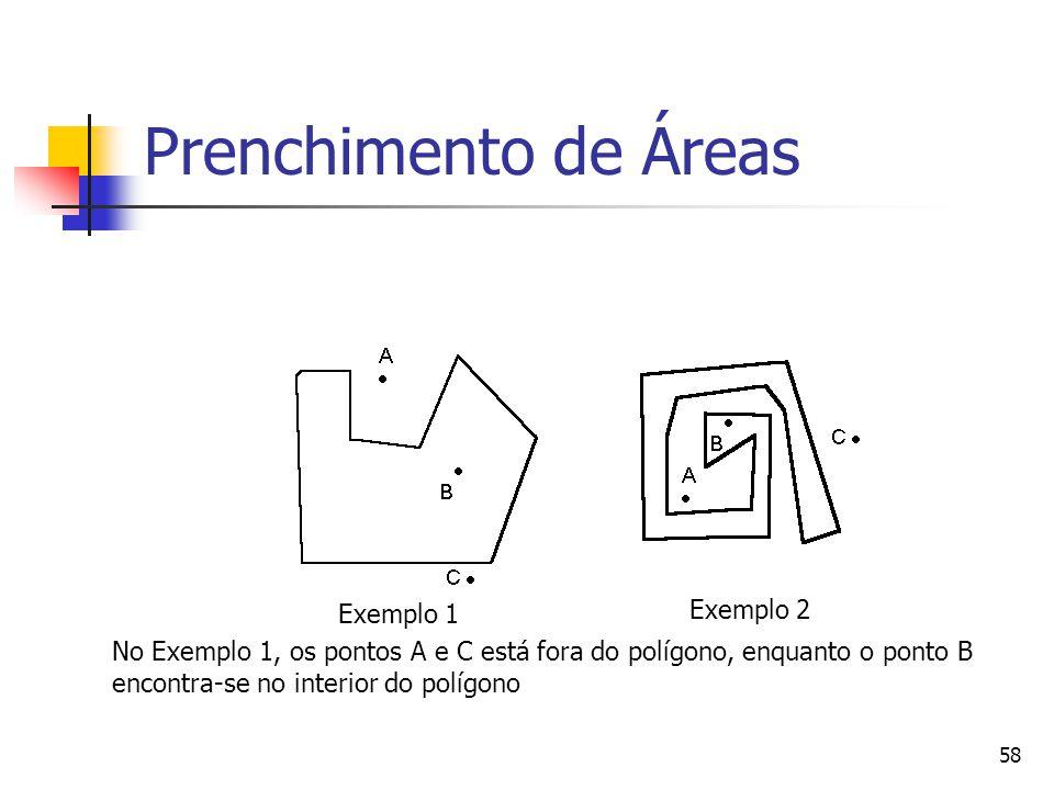 58 Prenchimento de Áreas Exemplo 1 Exemplo 2 No Exemplo 1, os pontos A e C está fora do polígono, enquanto o ponto B encontra-se no interior do polígo