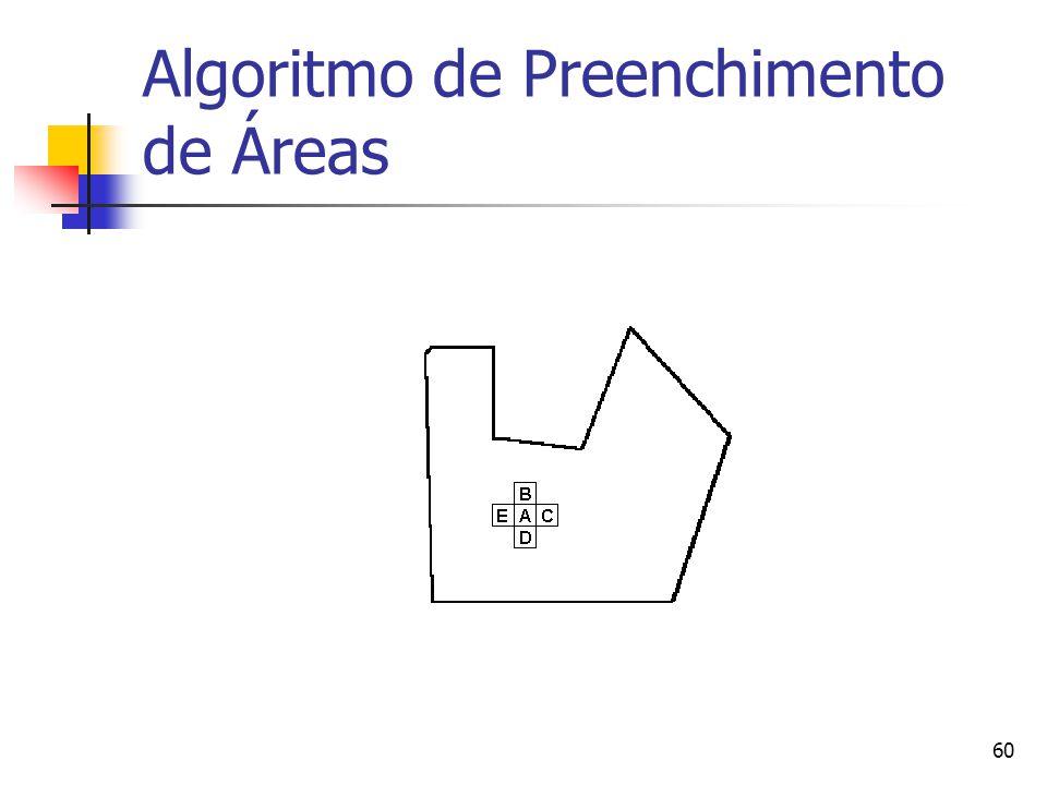 60 Algoritmo de Preenchimento de Áreas