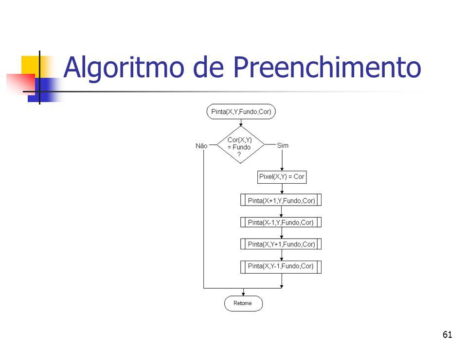 61 Algoritmo de Preenchimento