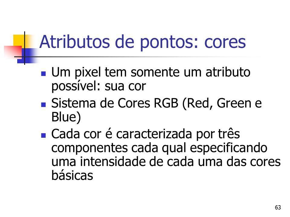 63 Atributos de pontos: cores Um pixel tem somente um atributo possível: sua cor Sistema de Cores RGB (Red, Green e Blue) Cada cor é caracterizada por