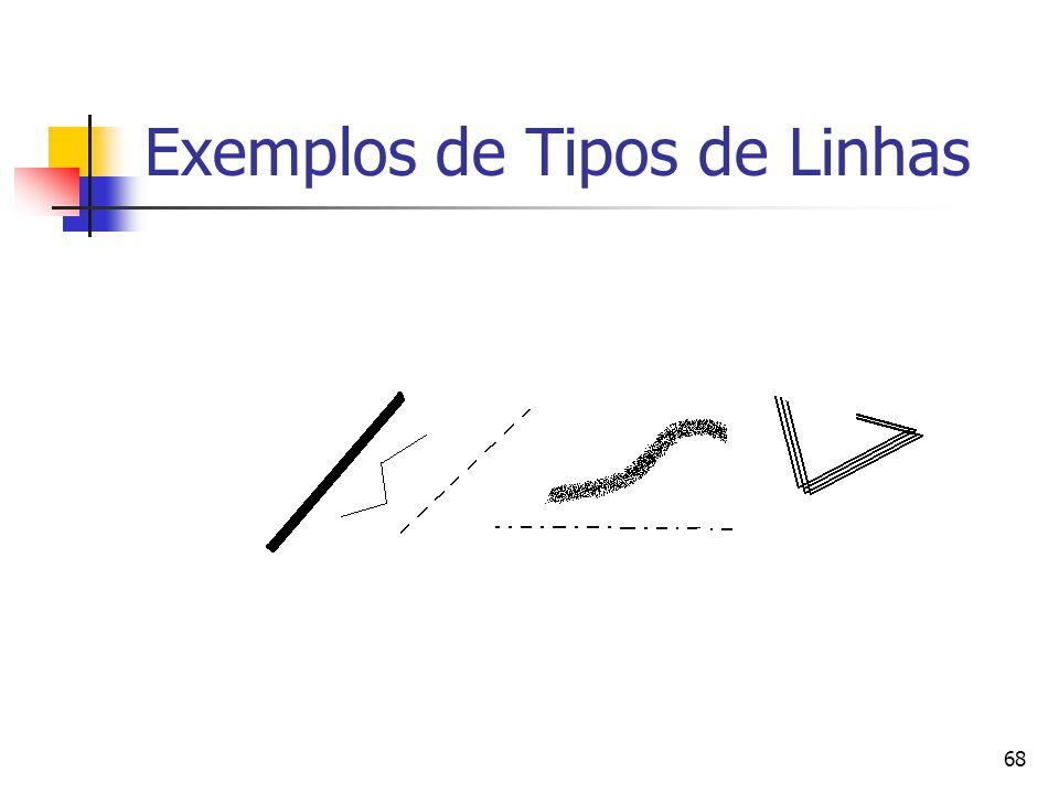 68 Exemplos de Tipos de Linhas