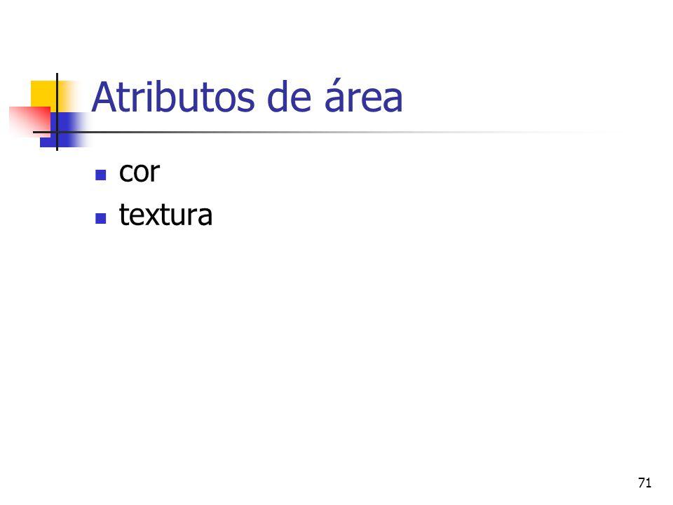 71 Atributos de área cor textura